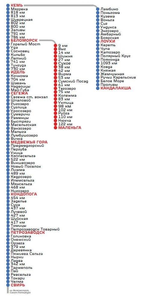 Схема b движения /b пригородных b поездов /b по.