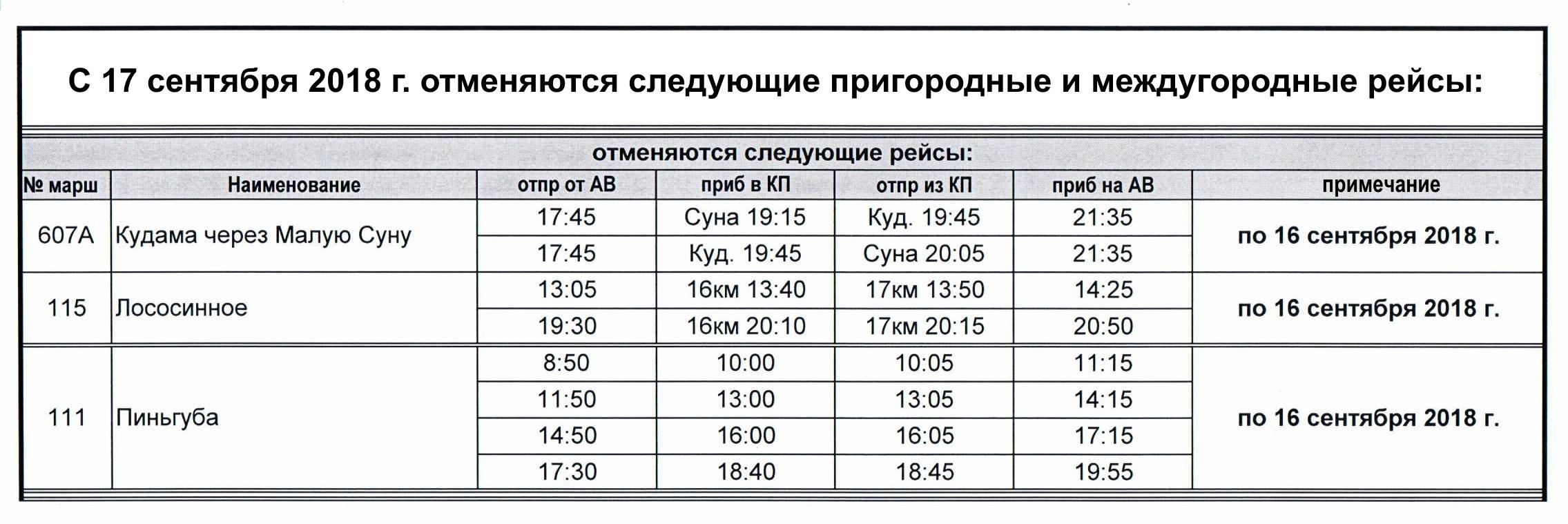 изменения с 17.09